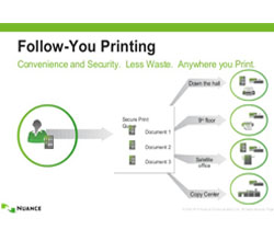 Follow You Printing